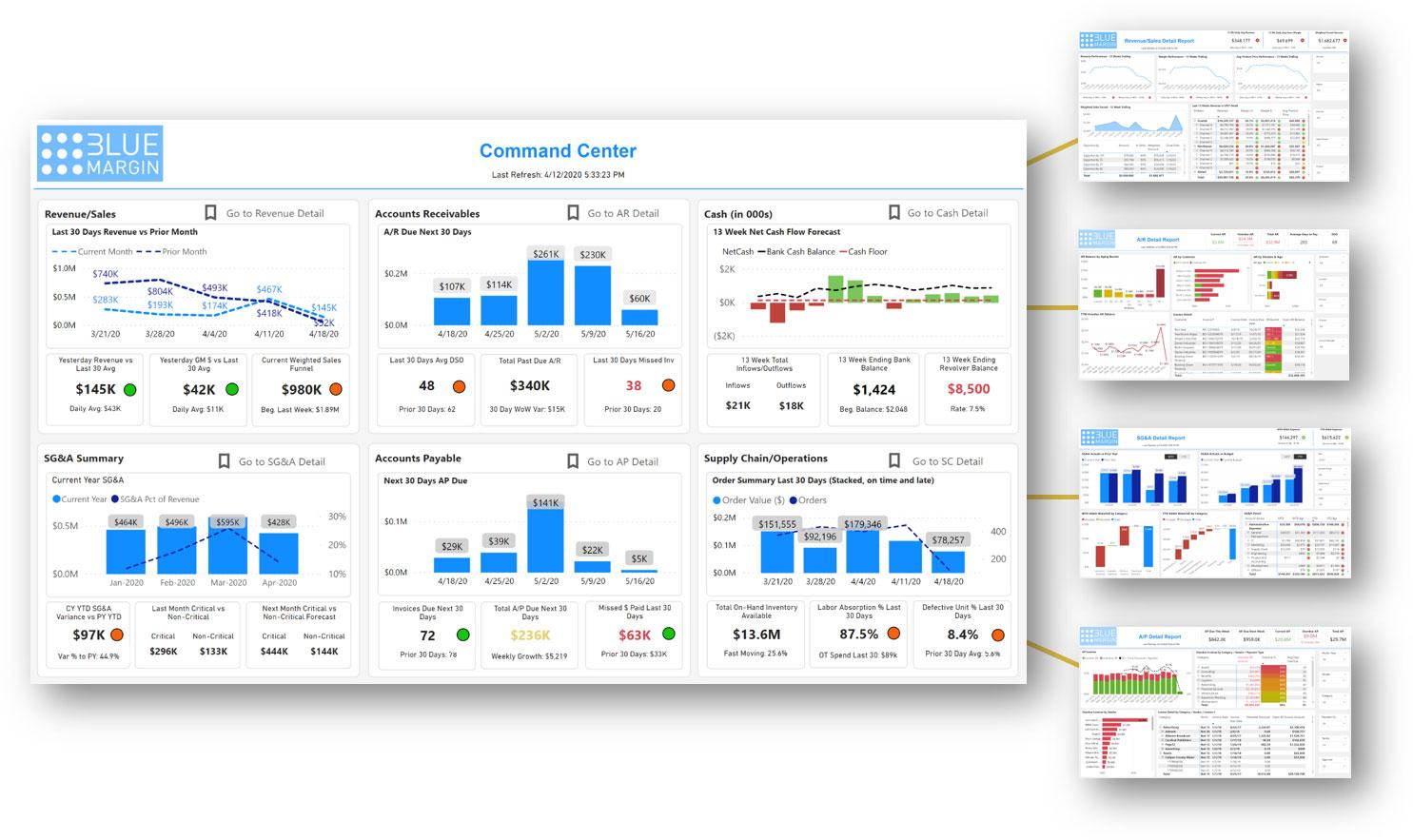 Command Center Dashboard