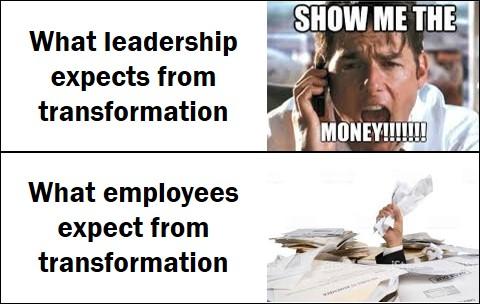Transformation Meme